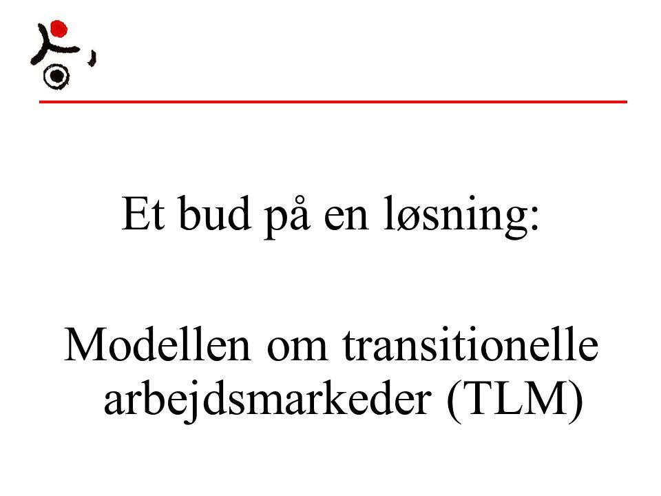 Modellen om transitionelle arbejdsmarkeder (TLM)
