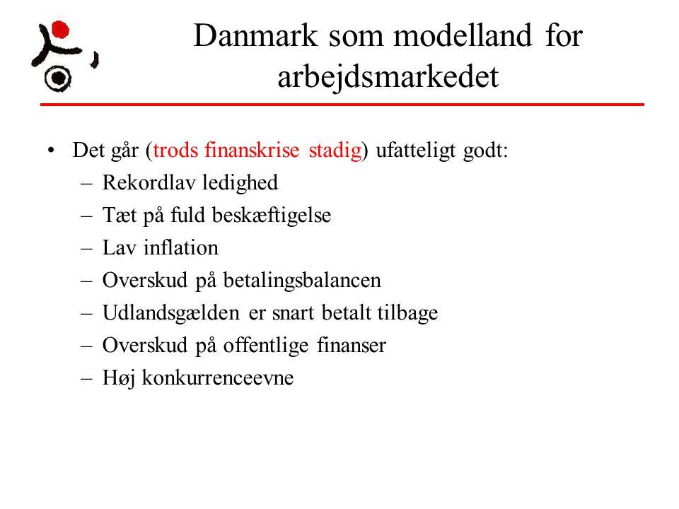 Danmark som modelland for arbejdsmarkedet