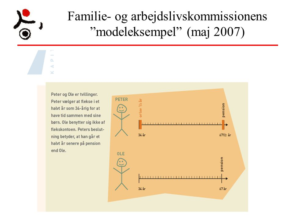 Familie- og arbejdslivskommissionens modeleksempel (maj 2007)