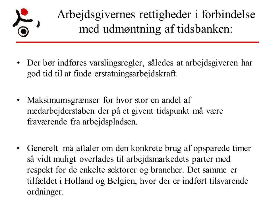 Arbejdsgivernes rettigheder i forbindelse med udmøntning af tidsbanken: