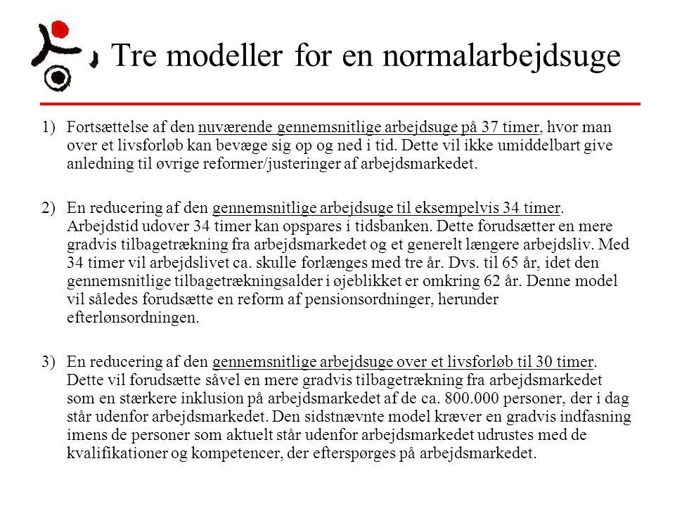 Tre modeller for en normalarbejdsuge
