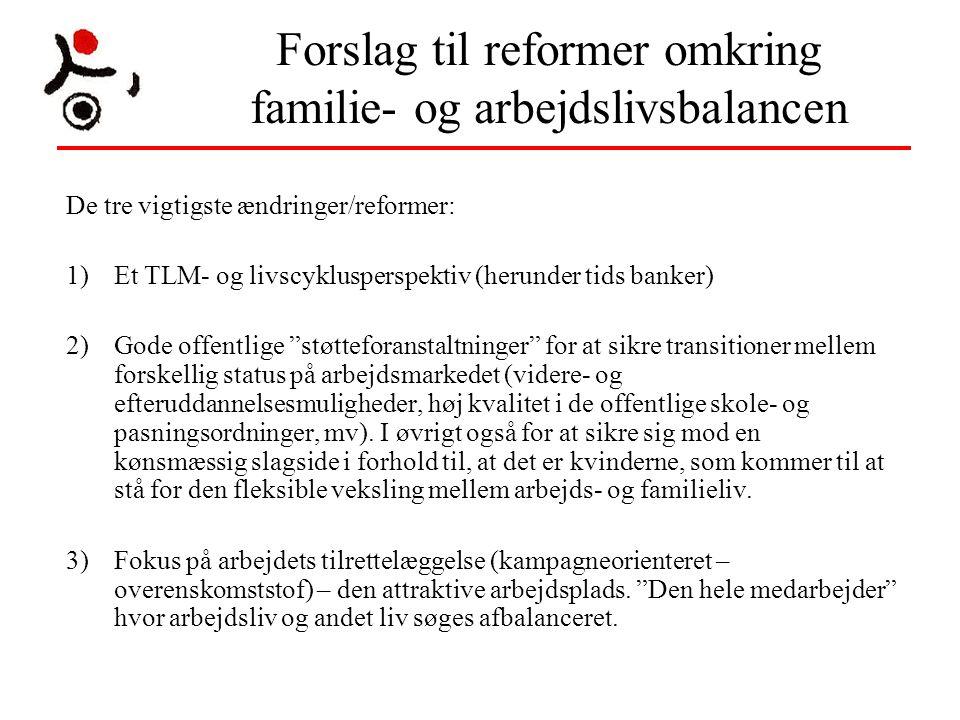 Forslag til reformer omkring familie- og arbejdslivsbalancen