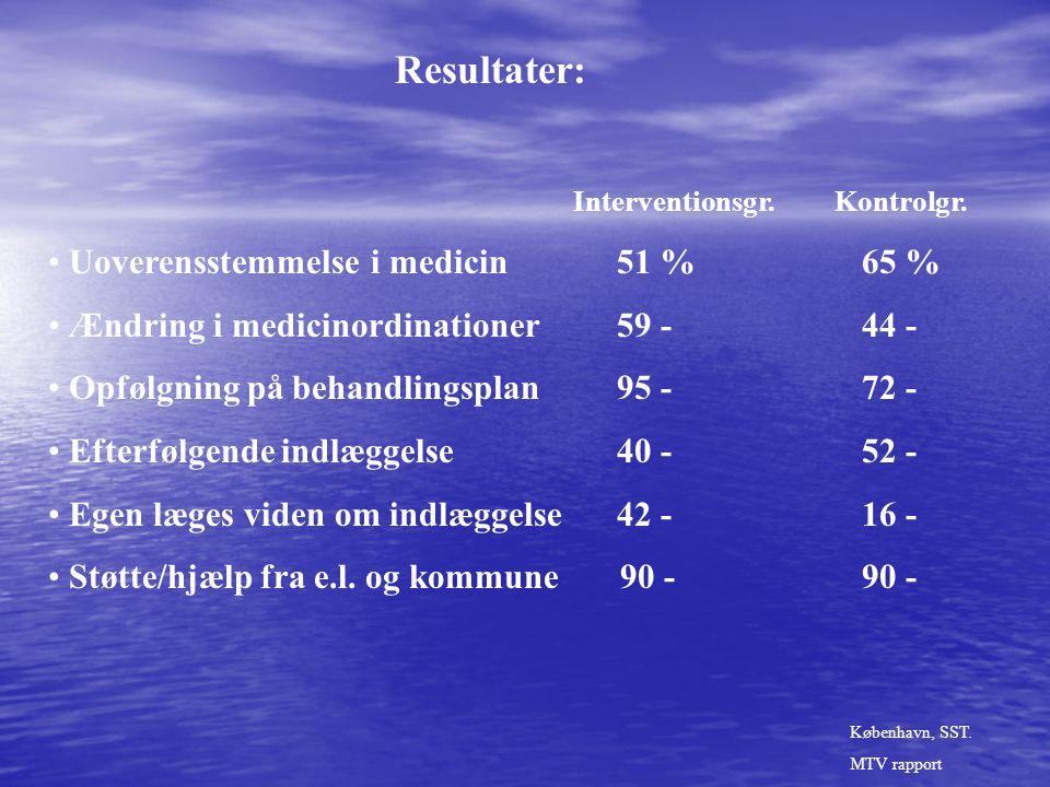 Resultater: Interventionsgr. Kontrolgr.