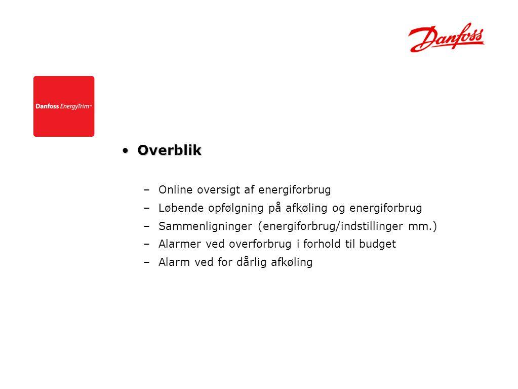 Overblik Online oversigt af energiforbrug