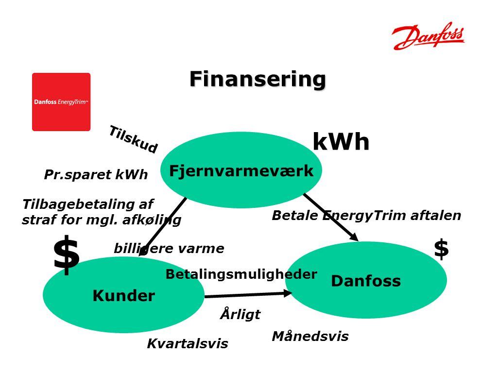 $ kWh $ Finansering Fjernvarmeværk Danfoss Kunder Tilskud