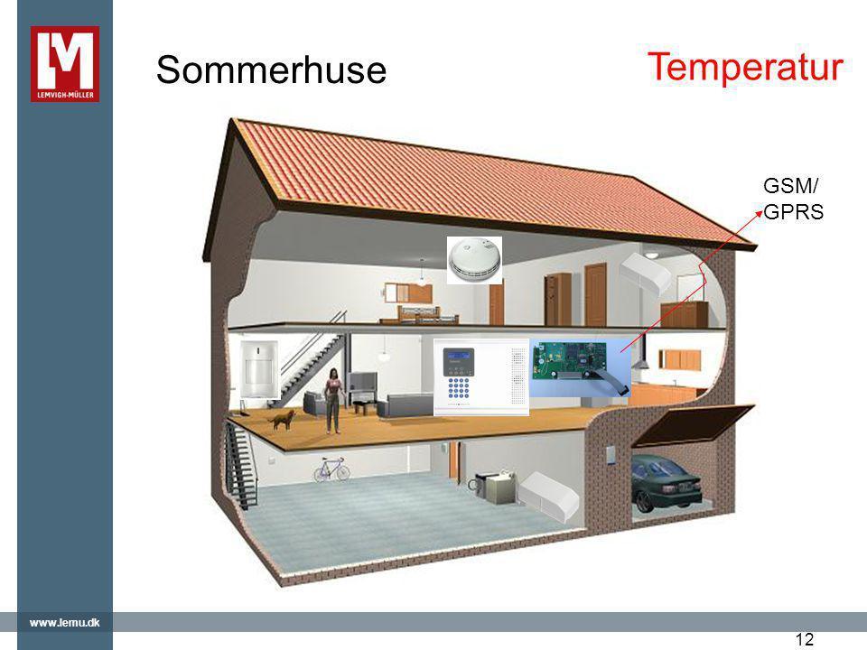 Sommerhuse Temperatur GSM/GPRS