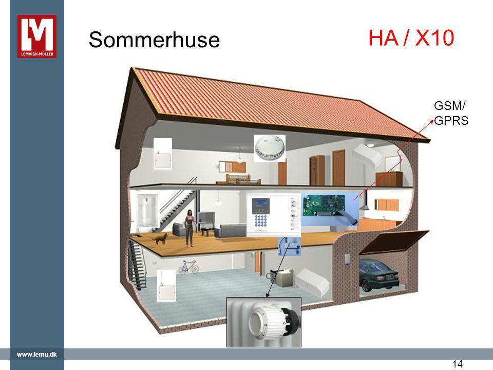 Sommerhuse HA / X10 GSM/GPRS
