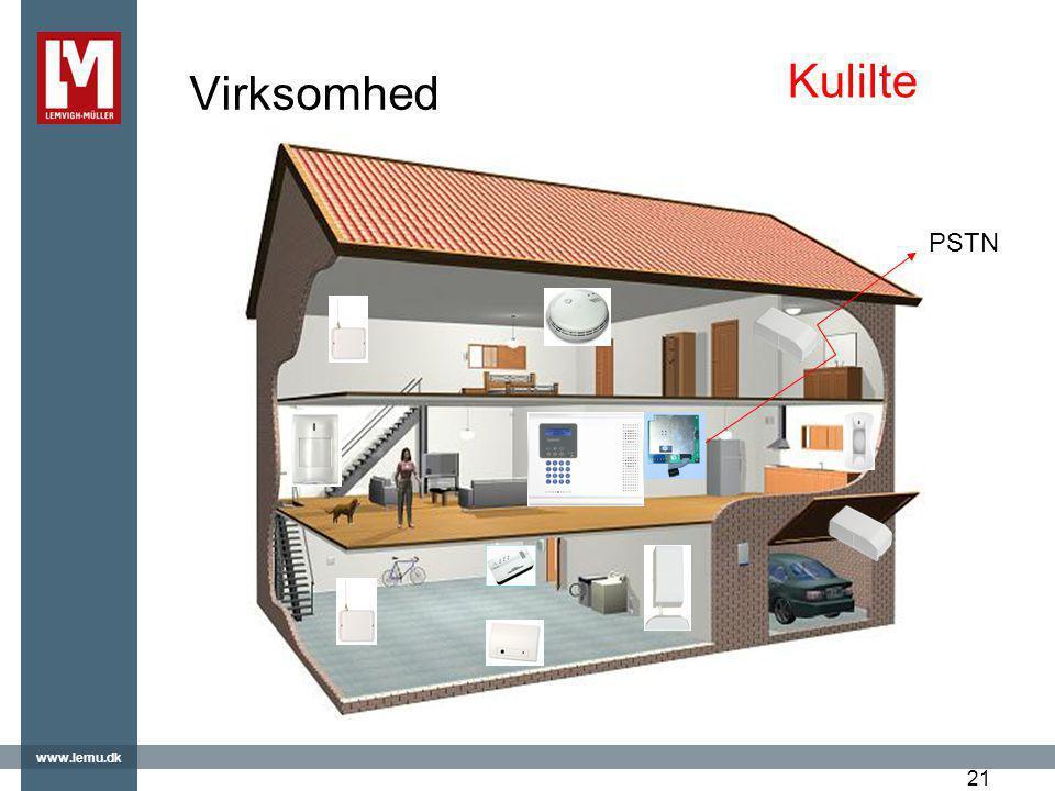 Virksomhed Kulilte PSTN