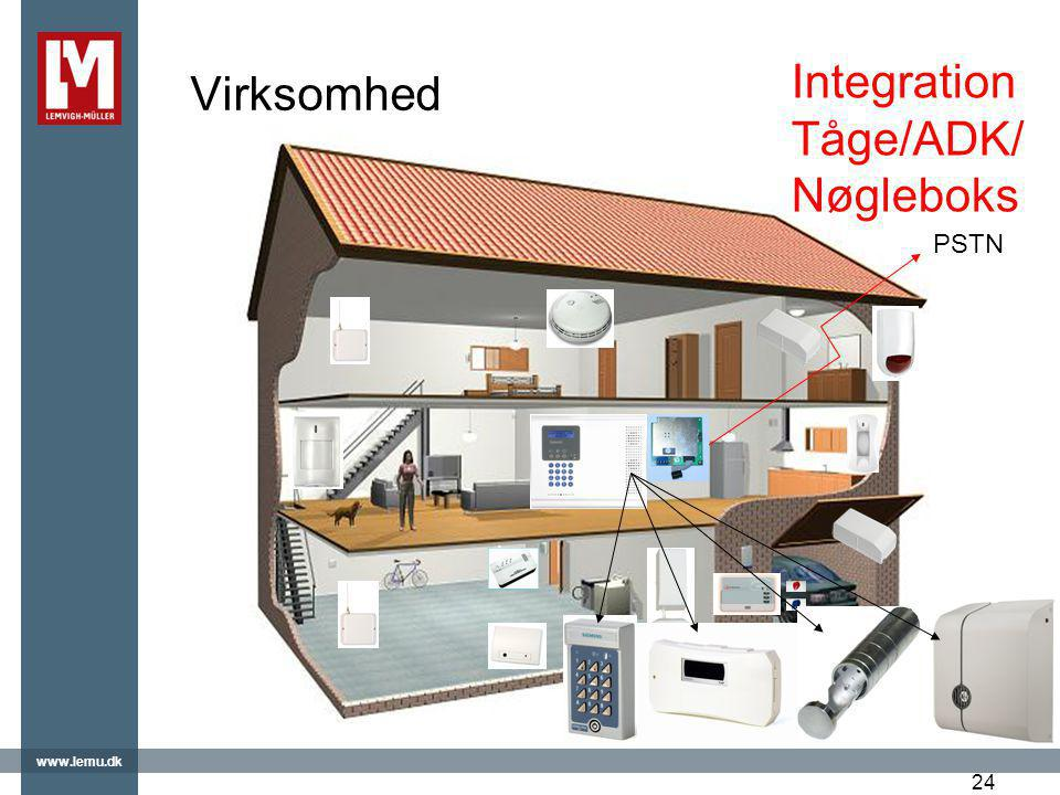 Integration Tåge/ADK/Nøgleboks