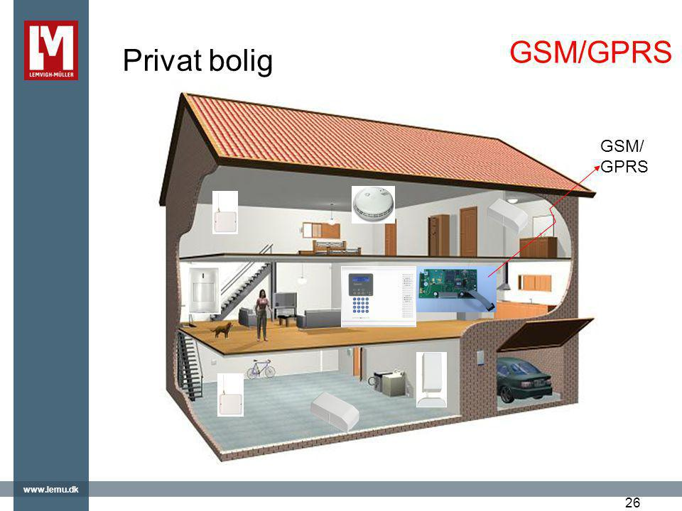 Privat bolig GSM/GPRS GSM/GPRS