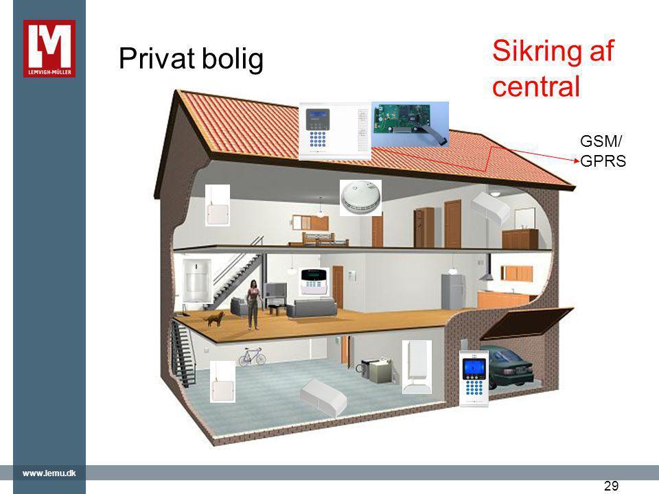 Privat bolig Sikring af central GSM/GPRS 29 29