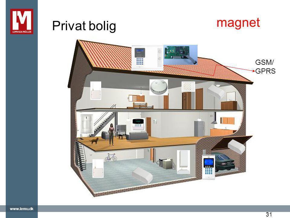 Privat bolig magnet GSM/GPRS