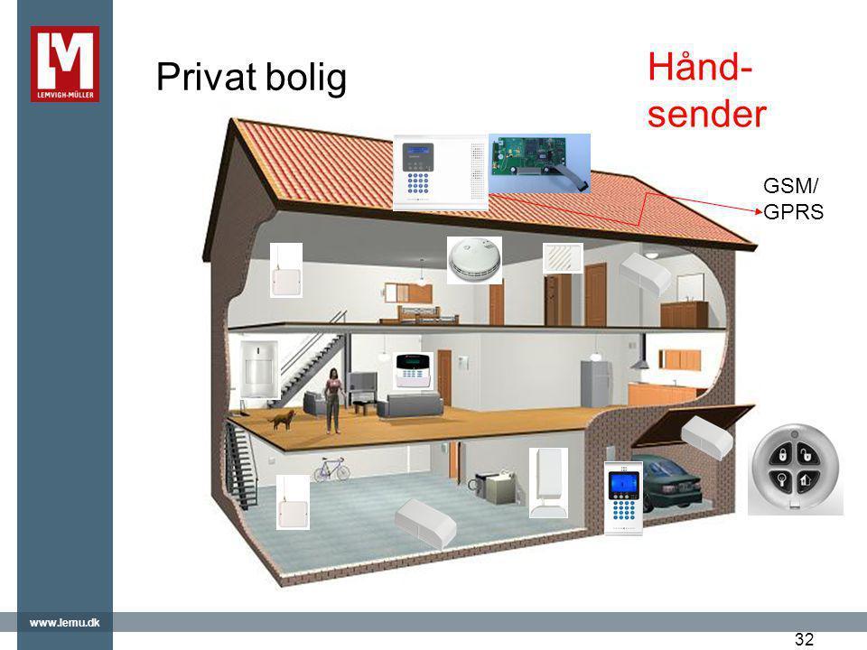 Privat bolig Hånd-sender GSM/GPRS