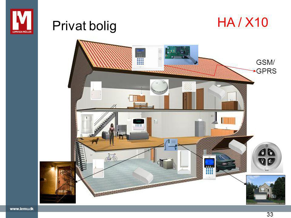 Privat bolig HA / X10 GSM/GPRS