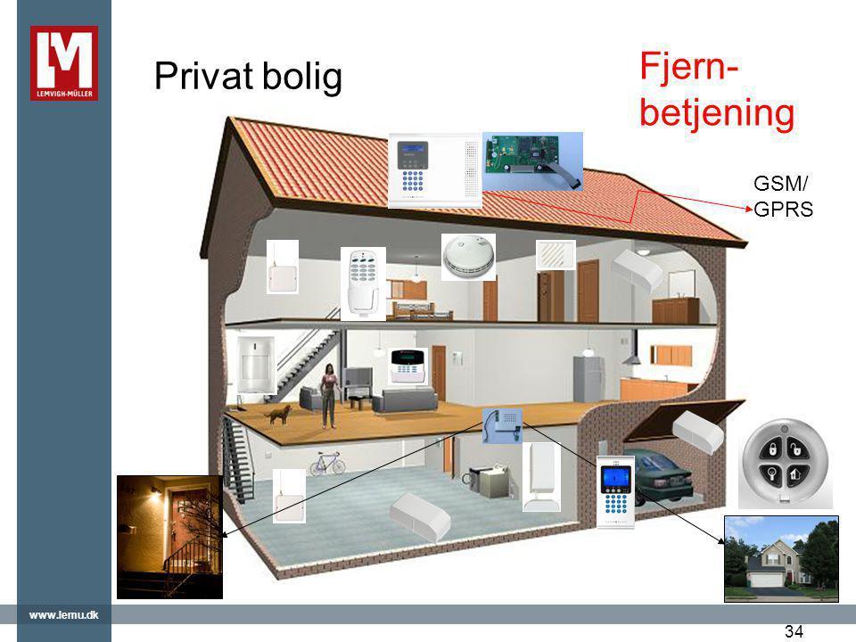 Privat bolig Fjern-betjening GSM/GPRS