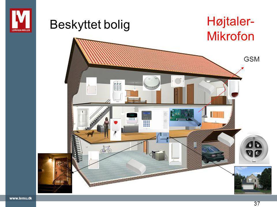 Beskyttet bolig Højtaler- Mikrofon GSM