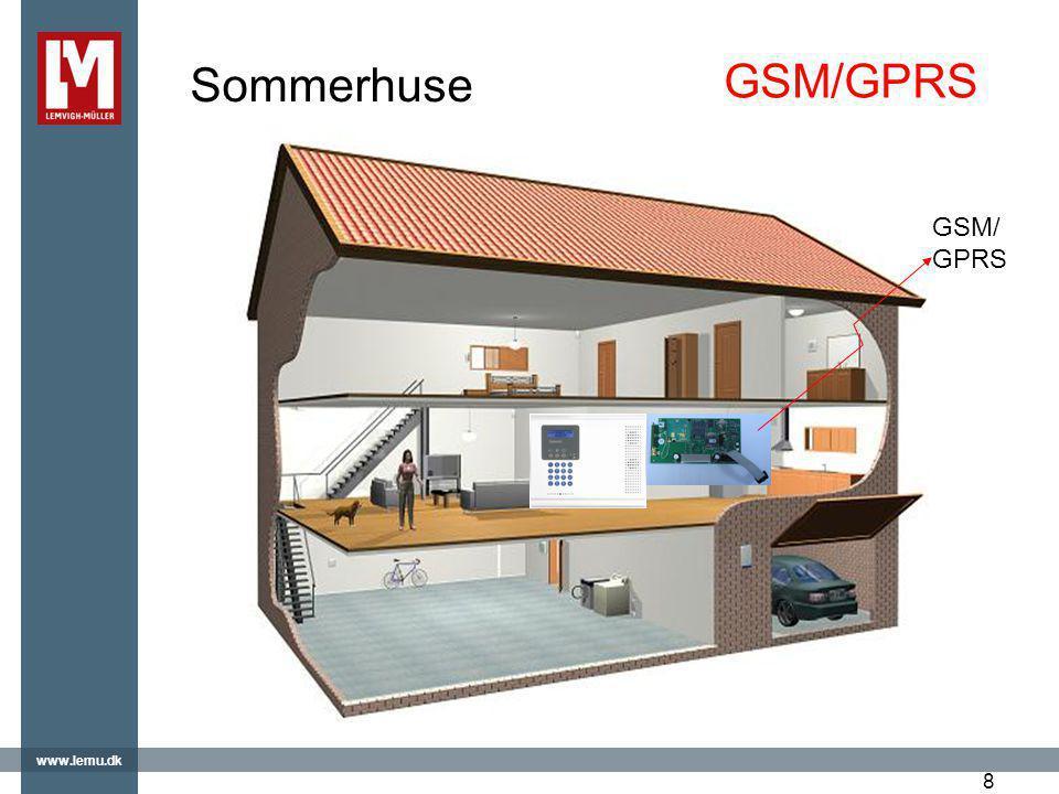Sommerhuse GSM/GPRS GSM/GPRS
