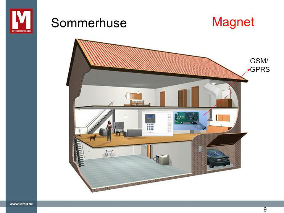 Sommerhuse Magnet GSM/GPRS