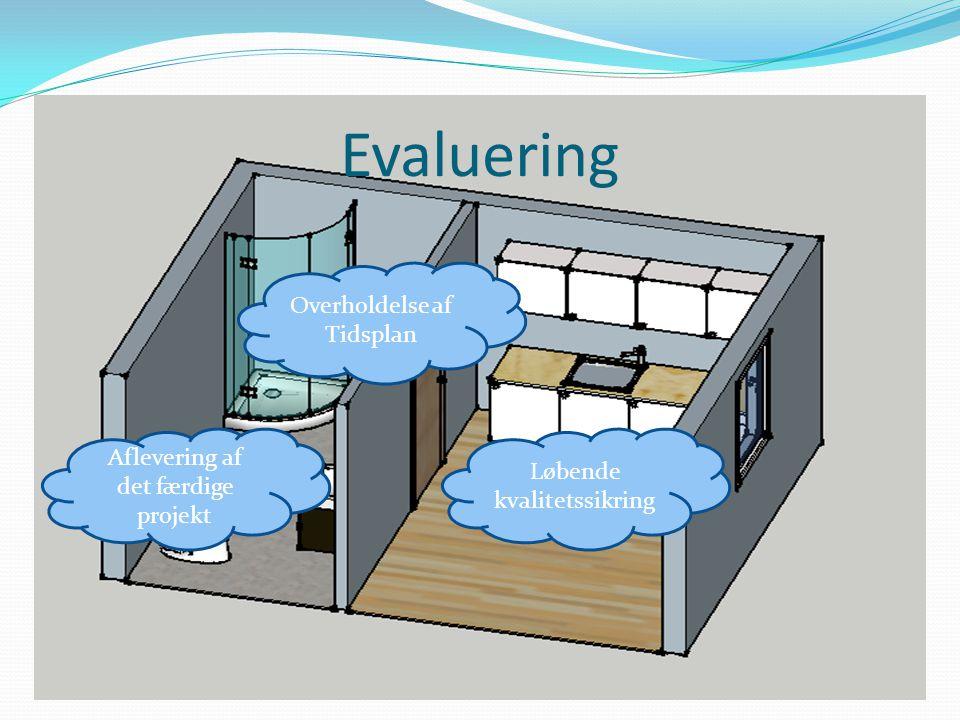 Evaluering Overholdelse af Tidsplan Aflevering af det færdige projekt