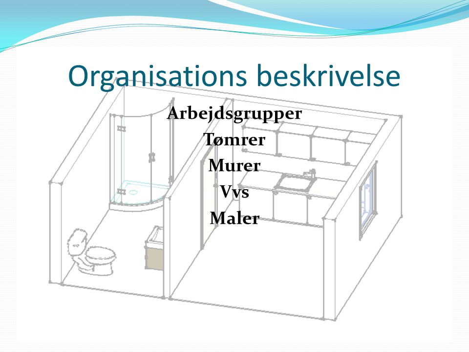 Organisations beskrivelse