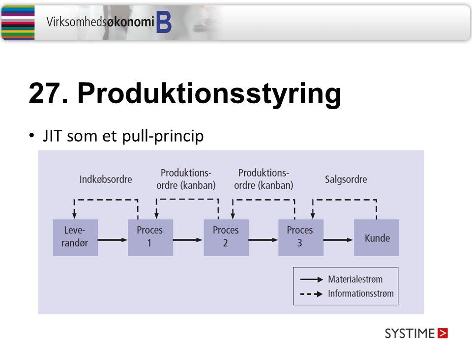 27. Produktionsstyring JIT som et pull-princip