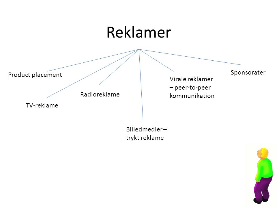 Reklamer Sponsorater Product placement