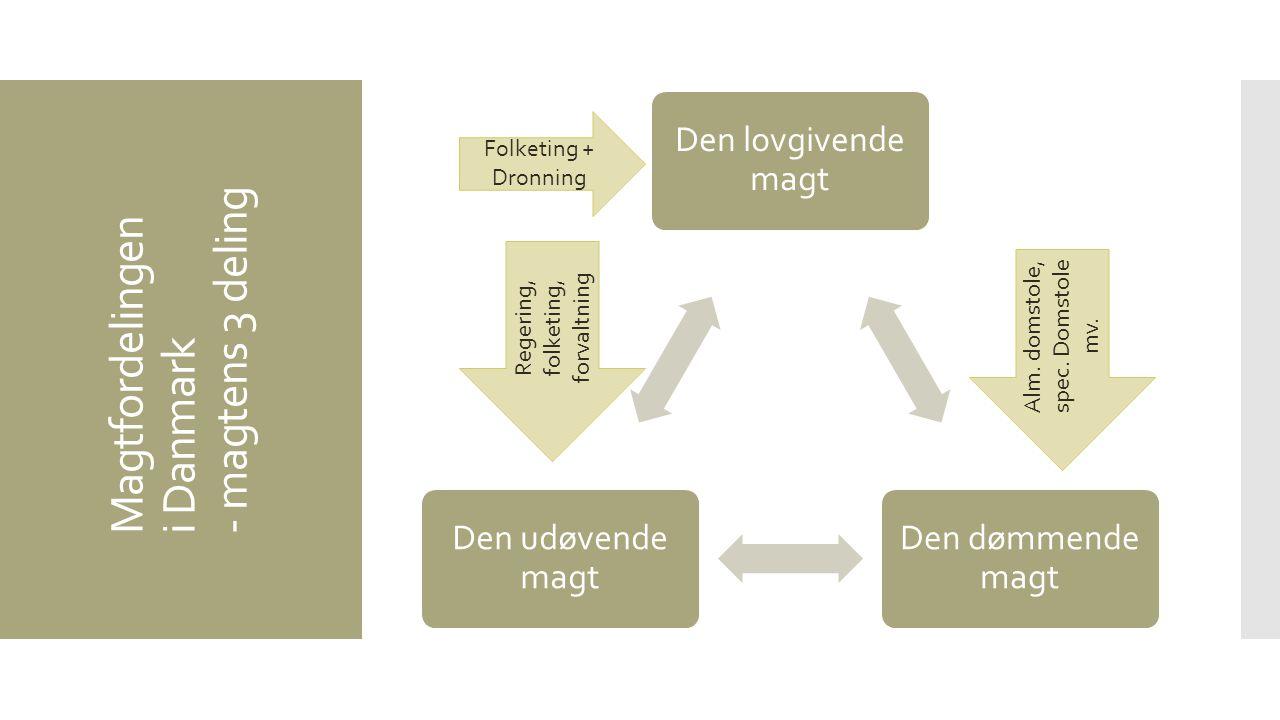 Magtfordelingen i Danmark - magtens 3 deling