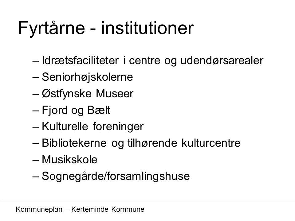 Fyrtårne - institutioner