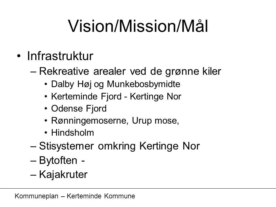 Vision/Mission/Mål Infrastruktur