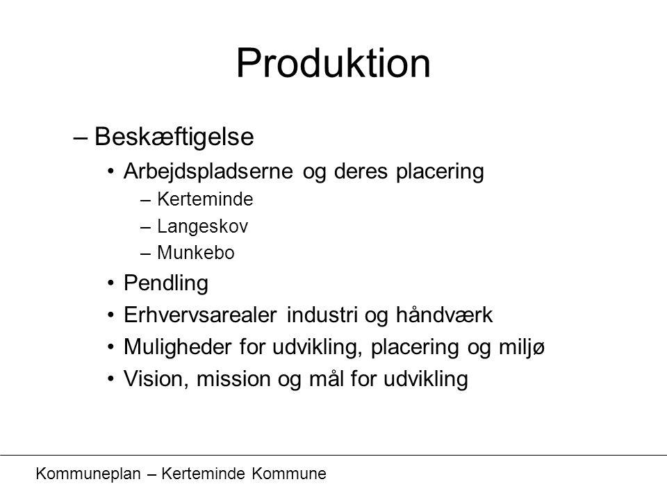 Produktion Beskæftigelse Arbejdspladserne og deres placering Pendling