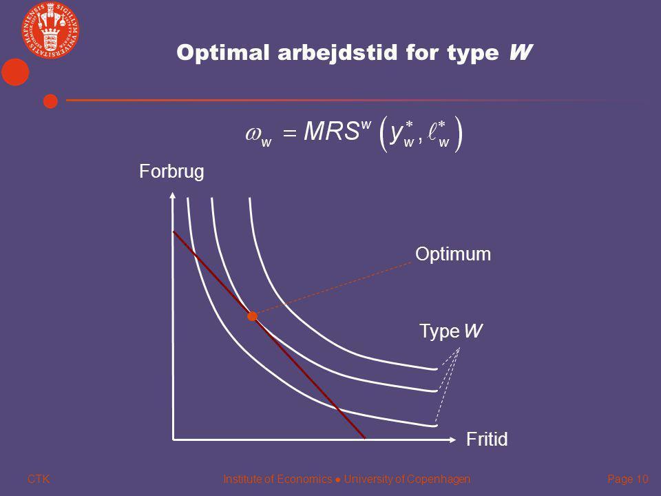 Optimal arbejdstid for type W