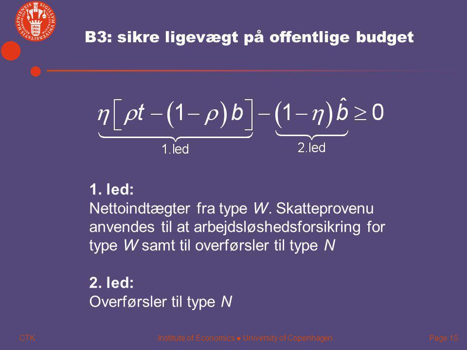 B3: sikre ligevægt på offentlige budget