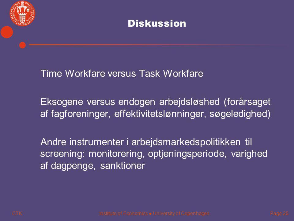 Time Workfare versus Task Workfare