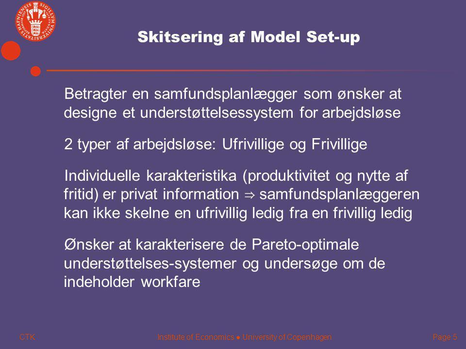 Skitsering af Model Set-up