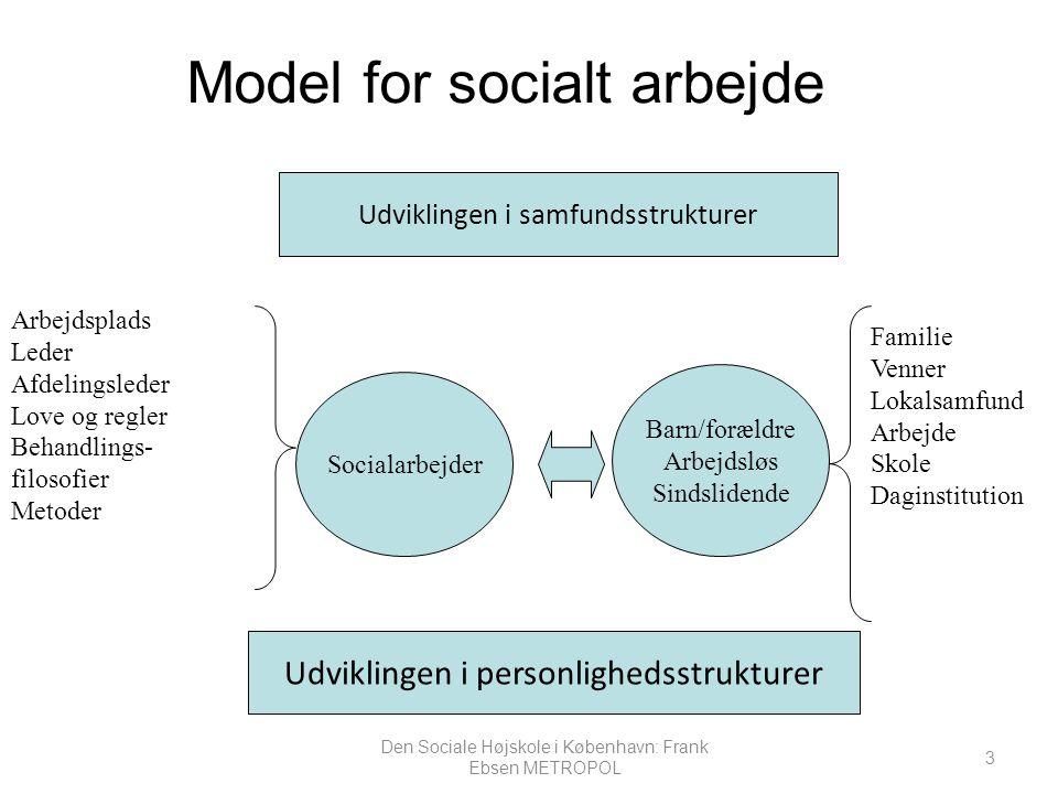 Model for socialt arbejde