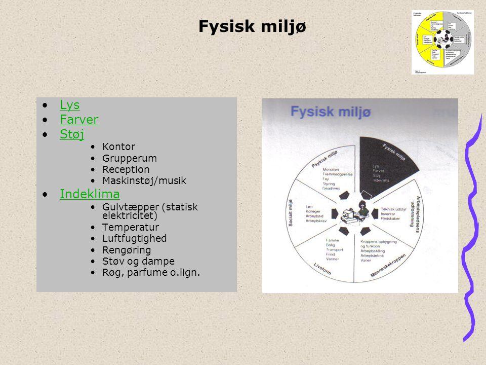 Fysisk miljø Lys Farver Støj Indeklima Kontor Grupperum Reception