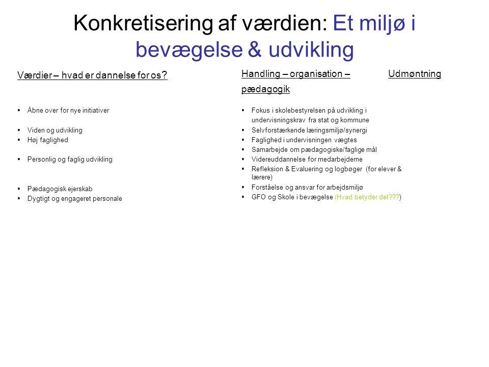 Konkretisering af værdien: Et miljø i bevægelse & udvikling