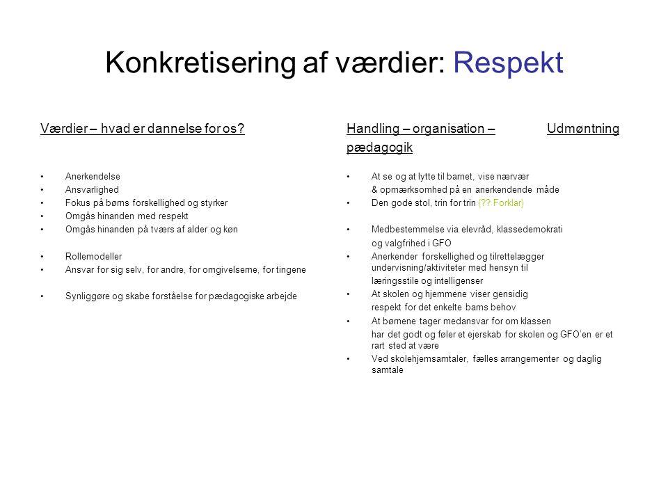 Konkretisering af værdier: Respekt