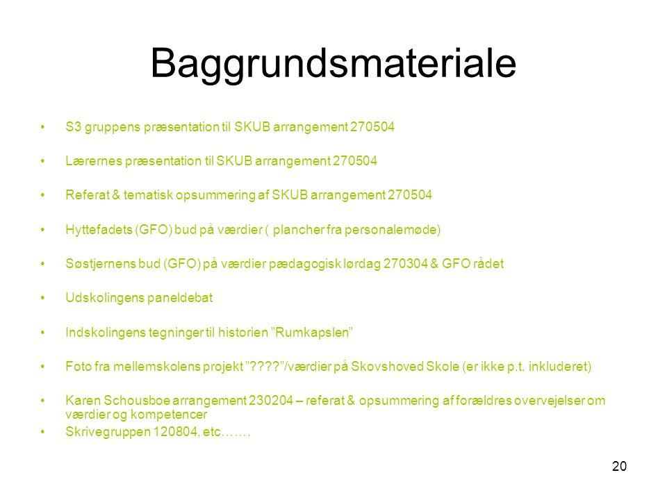 Baggrundsmateriale S3 gruppens præsentation til SKUB arrangement 270504. Lærernes præsentation til SKUB arrangement 270504.