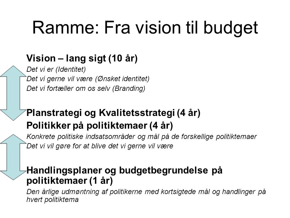 Ramme: Fra vision til budget