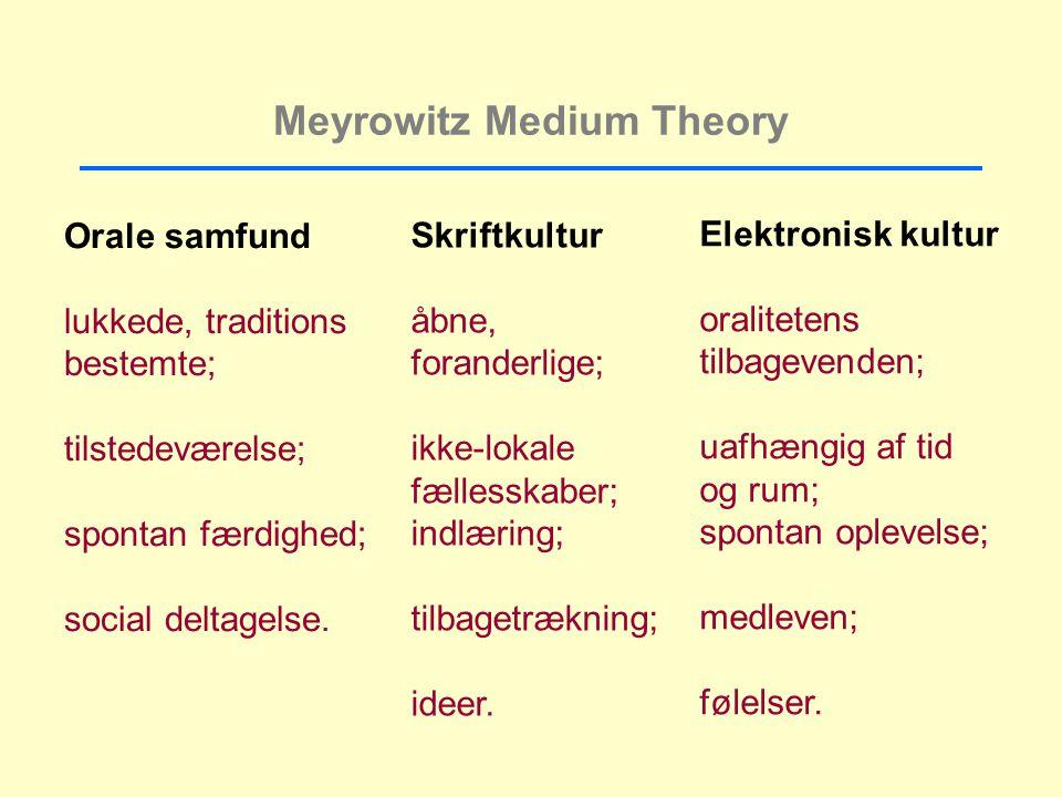 Meyrowitz Medium Theory