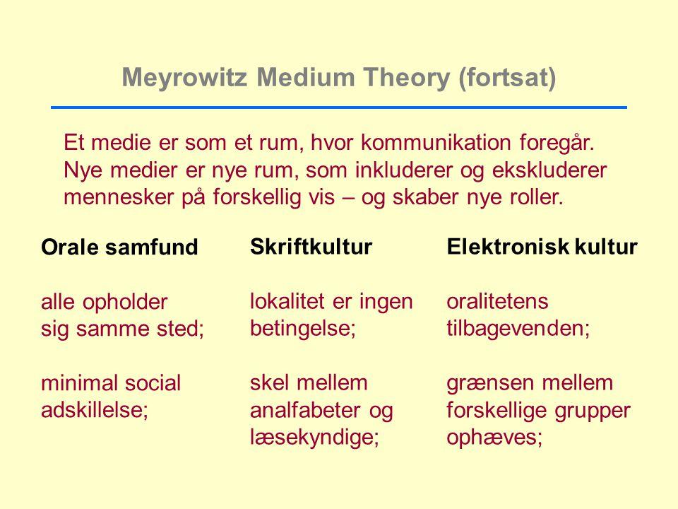 Meyrowitz Medium Theory (fortsat)