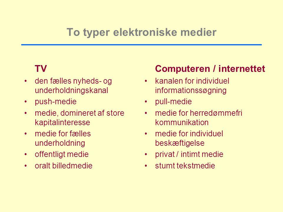 To typer elektroniske medier