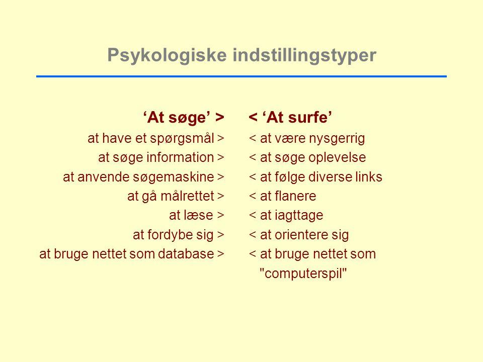 Psykologiske indstillingstyper