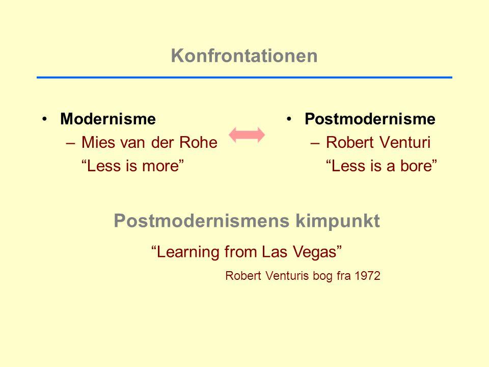 Postmodernismens kimpunkt