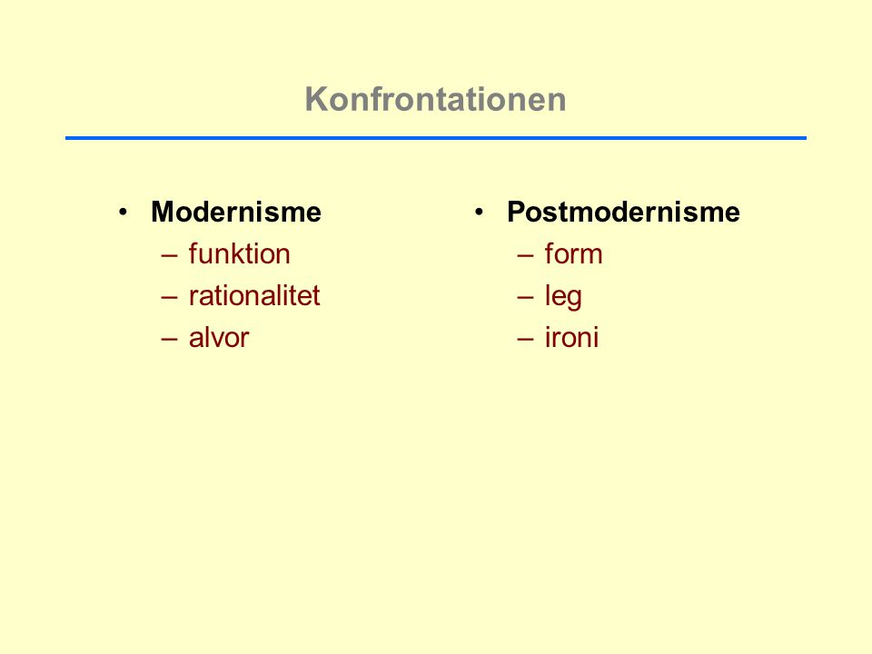 Konfrontationen Modernisme funktion rationalitet alvor Postmodernisme