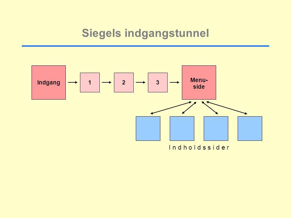 Siegels indgangstunnel