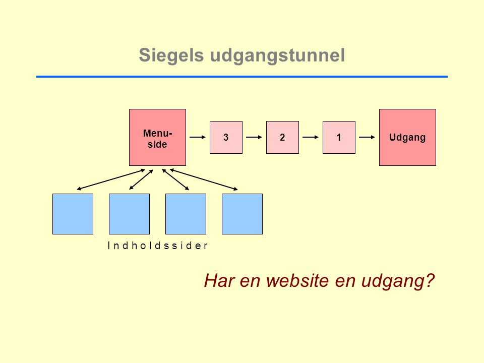 Siegels udgangstunnel