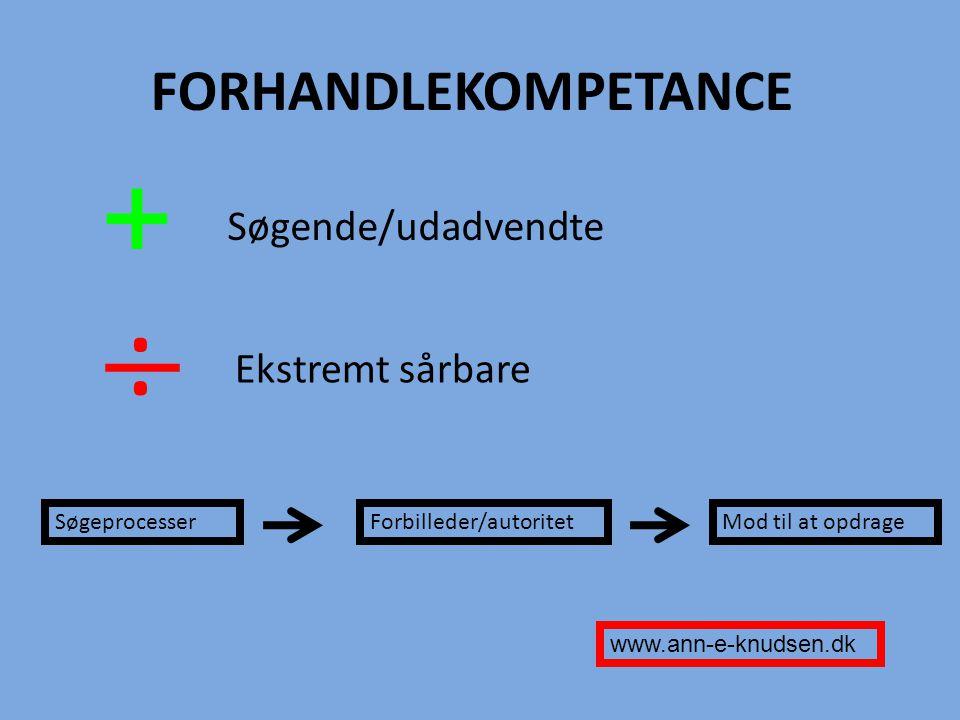 + _ : FORHANDLEKOMPETANCE Søgende/udadvendte Ekstremt sårbare