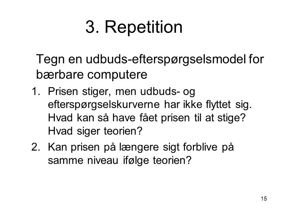 3. Repetition Tegn en udbuds-efterspørgselsmodel for bærbare computere